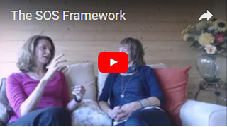 The SOS Framework